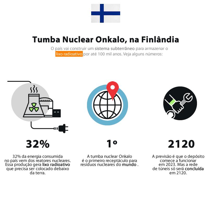 tumba-onkalo-finlandia